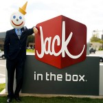 Jacklistens.com – Jack in the Box Survey
